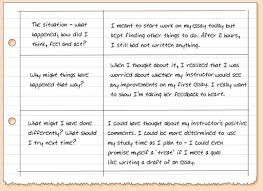 learning to learn learning can mean change introducing the  sample of learning journal entries