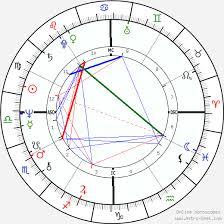 Walt Disney Birth Chart John Ritter Birth Chart Horoscope Date Of Birth Astro
