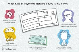 Form For Employee 1099 Misc For Reporting Independent Contractor Income