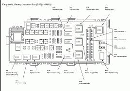 ford f 250 fuse panel diagram wiring diagram schematics 2002 ford f250 owners manual at 2002 Ford F250 Fuse Box Diagram