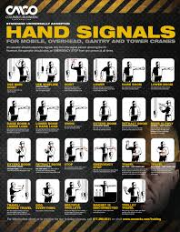 Crane Operator Hand Signals Archives Columbus Mckinnon Blog