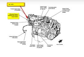 2005 ford f 150 egr fuse data wiring diagrams \u2022 2005 ford focus zxw fuse box diagram i would like to know the location of the dpf sensor and egr valve in rh justanswer com 2005 f150 fuse box location 2005 f150 fuse box location