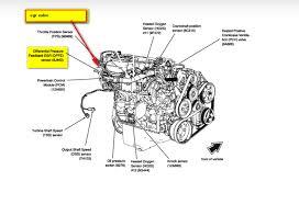 2000 ford taurus engine fuse box freddryer co 2005 ford taurus fuse box location graphic 2000 ford taurus engine fuse box at freddryer co