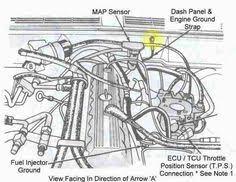 jeep cherokee 4 0 engine diagram wiring diagram for you • 1997 jeep cherokee sport engine diagram wiring diagrams scematic rh 29 jessicadonath de jeep grand cherokee