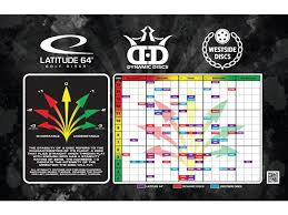 Dd Flight Chart Dynamic Discs Prime Disc Golf Starter Set