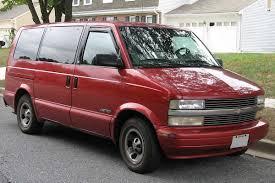 All Chevy 95 chevy astro van : Chevrolet Astro - Wikipedia, la enciclopedia libre