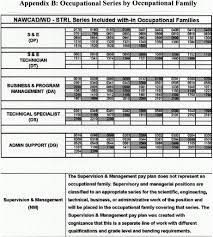 Army Civilian Pay Calendar 2017 To Download Or Print