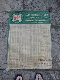 Castrol Oil Chart Old Shop Stuff Old Card Showcard Garage Sign Castrol Motor