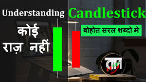 Tata Steel Candlestick Chart What Is Candlestick Body Of A Candlestick Upper Shadow