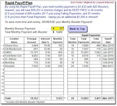 credit card payoff calculator excel debt snowball spreadsheet moneyspot org