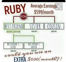 Ruby Chart It Works 125 Best My It Works Images On Pinterest My It Works Crazy Wrap
