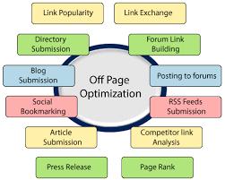 SEO Off Page Optimization - javatpoint