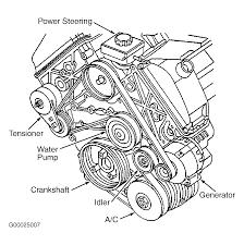 Belt sos replacing alternator in 2000 oldsmobile intrigue 3 5 oldsmobile twin cam engine diagram