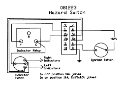 Hazard flasher wiring diagram with schematic images