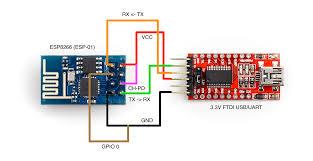esp8266 wifi module setup pixhawk flight controller hardware project flashing diagram using a ftdi usb uart adapter