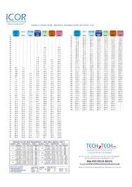 408a Pt Chart Pressure Temperature Chart Free Download