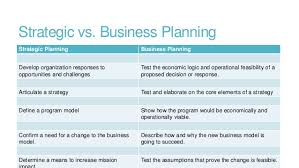 Nonprofit Business Plan Magdalene Project Org