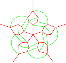 A Venn Diagram Is Shown Below A Survey Of Venn Diagrams An Example Of Separating Vertices