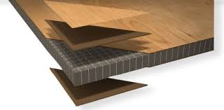 Acousticore Perforated Wood Acoustic Panels Acoustical Surfaces