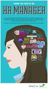 25 Unique Human Resources Jobs Ideas On Pinterest Human