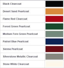 Cherokee Color Chart Scx10 Ii Page 31 Rccrawler