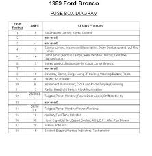 ford bronco fuse box diagram ford forums mustang forum 1989 ford bronco fuse box diagram ford forums mustang forum ford trucks ford focus and ford cars