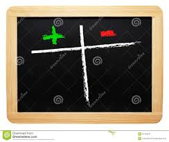 Pros And Cons Chalkboard Stock Photo Image Of Graphic 31763576