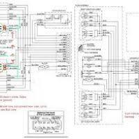 9 pin trailer plug wiring diagram wiring and diagram schematics 9 pin truck wiring diagram enthusiast wiring diagrams u2022 rh rasalibre co 9 pin wiring schematic