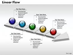 3d Flow Chart Powerpoint Process Flow Powerpoint Template Free Process Flow