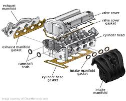 valve cover gasket replacement cost repairpal estimate valve cover gasket replacement