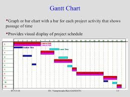 Project Management Cpm Pert