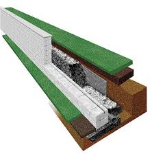 how to building a retaining wall