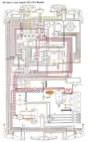 vw starter wiring diagram vw type 3 wiring diagrams