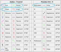 63 Explicit Libra 10th Birth Chart