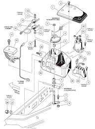club car wiring diagram image wiring diagram wiring diagram for gas club car golf cart the wiring diagram on 92 club car wiring