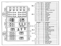 2016 toyota 4runner fuse box diagram 1998 2003 beautiful wiring full size of 2003 toyota 4runner fuse box diagram 2004 interior 1994 pickup new wiring diagrams