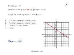 standard form linear equation rules tessshlo