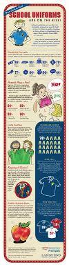 National Survey Of School Leaders Reveals 2013 School