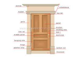 exterior door parts. exterior door parts h