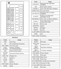 opel monza fuse box diagram circuit and wiring diagram engine compartment fuse block diagram for the 2008 chevrolet aveo hatchback