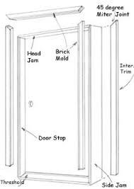exterior door casing trim. an exterior door with traditional trim. casing trim y