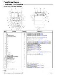 similiar accord fuse box diagram keywords accord fuse box diagram moreover honda accord fuse box diagram