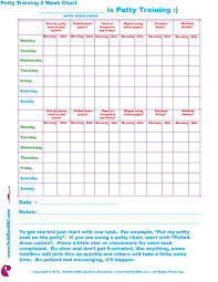 Free Printable Toddler Potty Training 2 Week Chart For 1 2