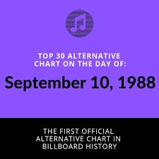 Billboard Alternative Chart 1 Free Billboard 1988 Music Playlists 8tracks Radio