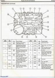 2002 explorer fuse box windows wiring diagram byblank 2003 ford explorer owners manual at 2003 Ford Explorer Fuse Box