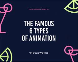 What Are The Different Types Of Animation Software