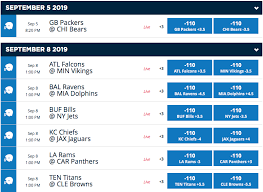 Round Robin Parlay Chart Football Parlays How To Place Football Parlay Bets During