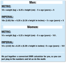 Basal Metabolic Rate Bmr Chart Healthy Bmr Chart Bmr Basal Metabolic Rate Calculator Is