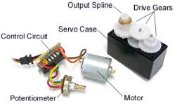 how servo motors work servo motor