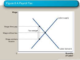 How To Figure Out Payroll Tax Free Resume How Do You Figure Out Payroll Taxes Figure 1 Figure A